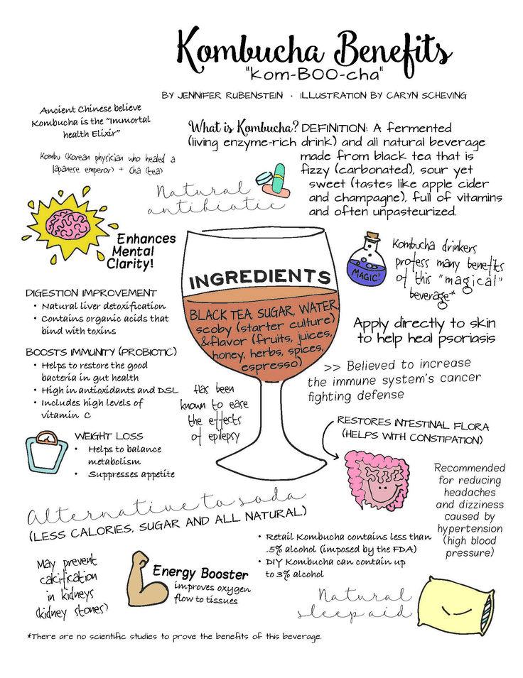 Benefits of Kombucha, Edible Indy